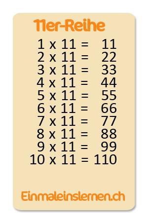 11er-Einmaleins üben