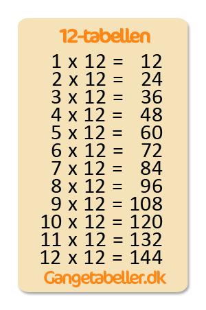 12 tabellen