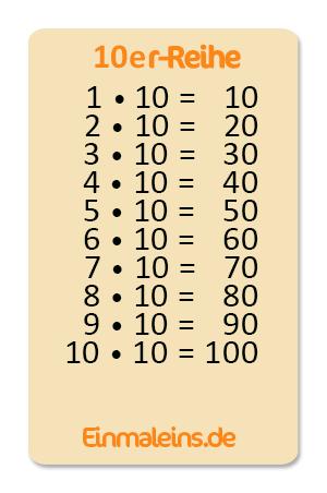 10er-Einmaleins üben