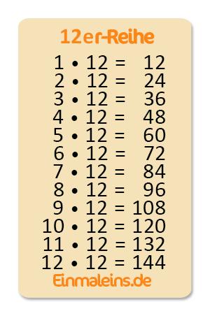 12er-Einmaleins üben