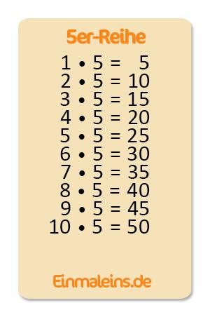 5er-Einmaleins üben