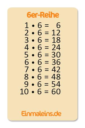 6er-Einmaleins üben