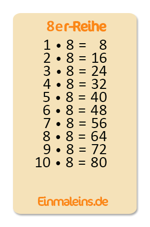 8er-Einmaleins üben