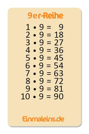 9er-Einmaleins üben