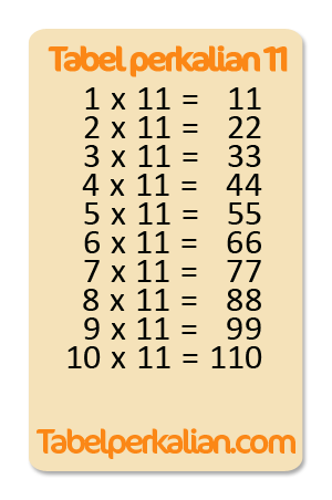 tabel perkalian 11