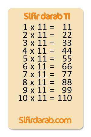 Sifir darab 11