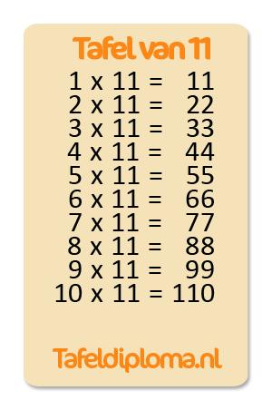 Tafel van 11