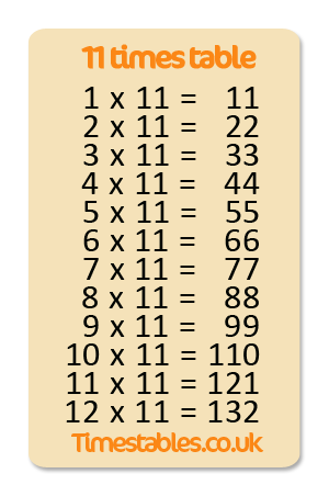 11 times table with games at