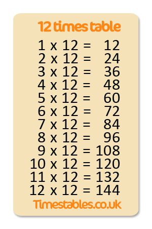 12 times table with games at for 12 x times table