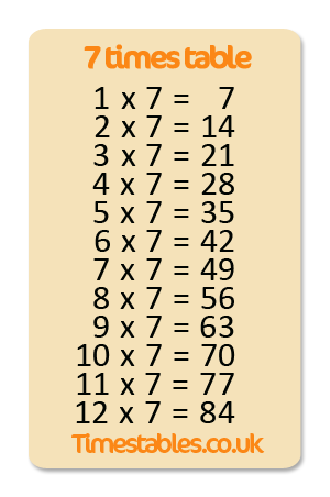 7 times table with games at for Multiplication table 6 7 8