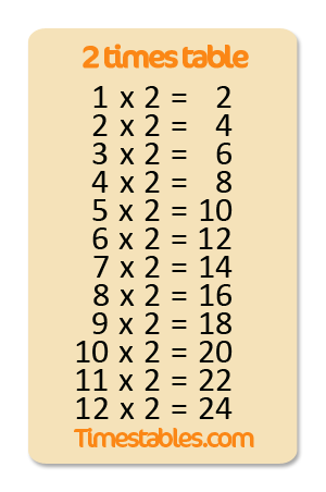 2 times table exercise