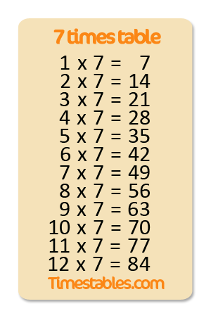 7 times table with games at Timestables.com